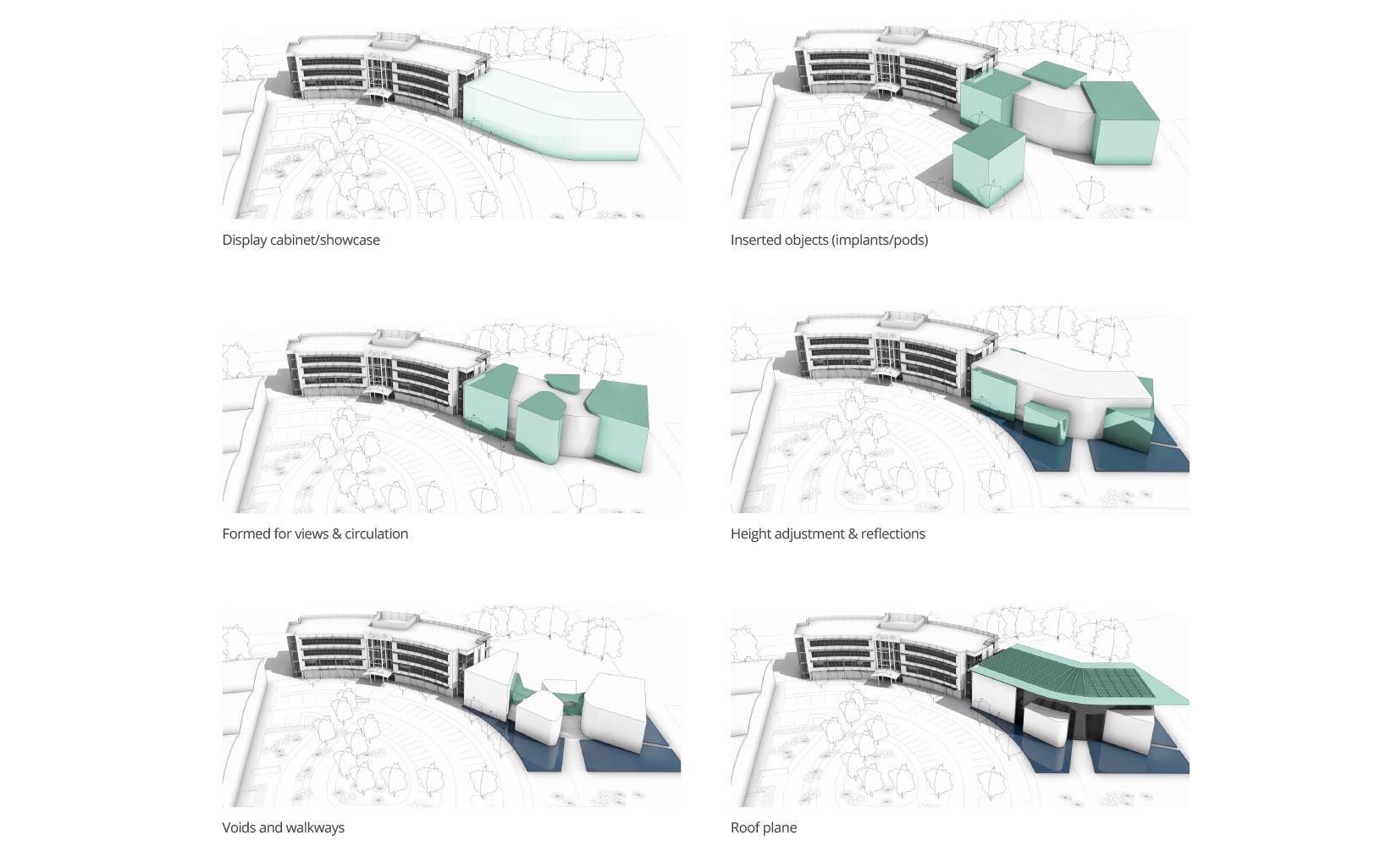 B. Braun Innovation, Communication & Education Centre, Sheffield, Concept Diagram