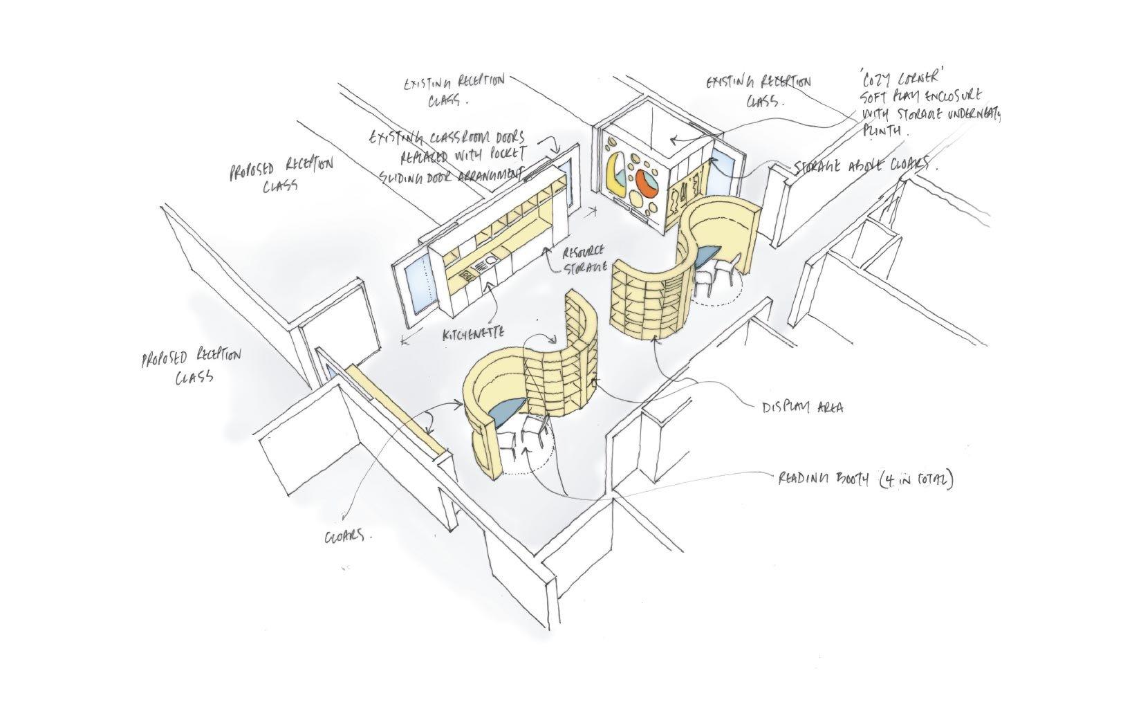 Orleans School, Twickenham, London, Furniture Design Sketch