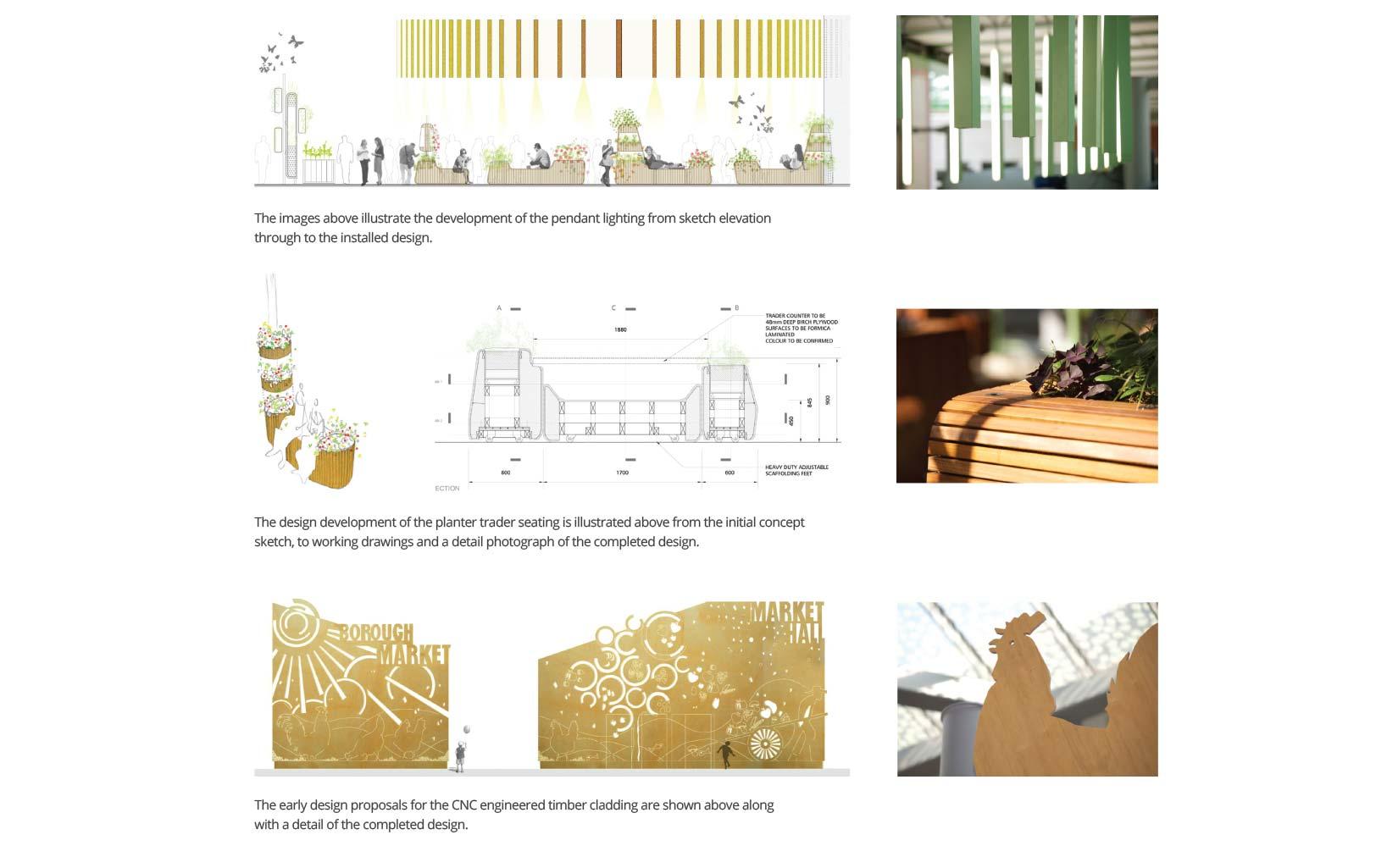Borough Market, Programmatic & Design Development